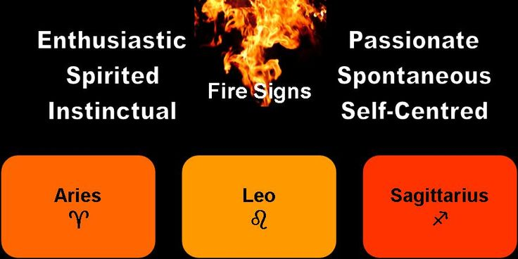 Fire ~Astroair Astrology by Mandi Lockley: Synastry ~ Making Friends with the Elements