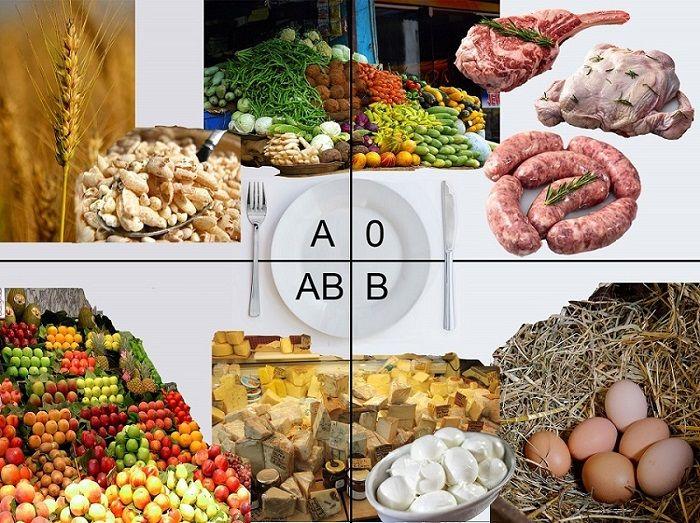 La dieta del gruppo sanguigno mira al benessere fisico grazie al consumo degli alimenti adatti ed all'eliminazione o riduzione di quelli controindicati.
