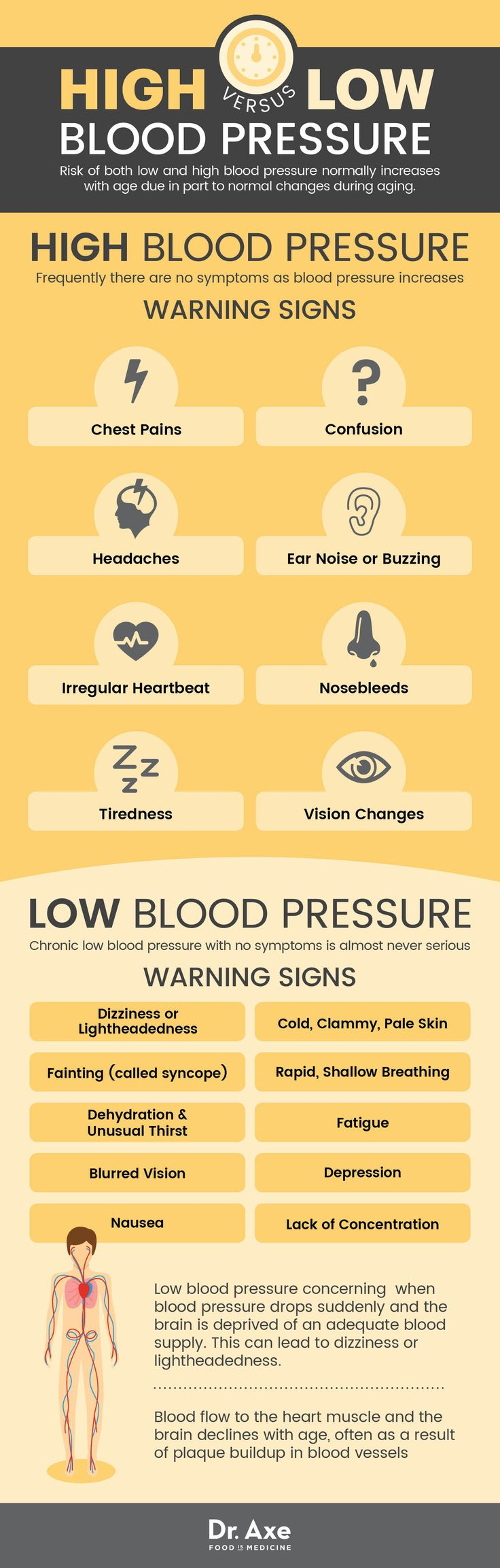 Best 25 blood pressure chart ideas on pinterest high blood best 25 blood pressure chart ideas on pinterest high blood pressure chart blood pressure remedies and low bp remedies nvjuhfo Image collections