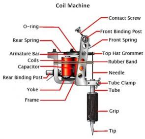 Coil Tattoo Machine Diagram