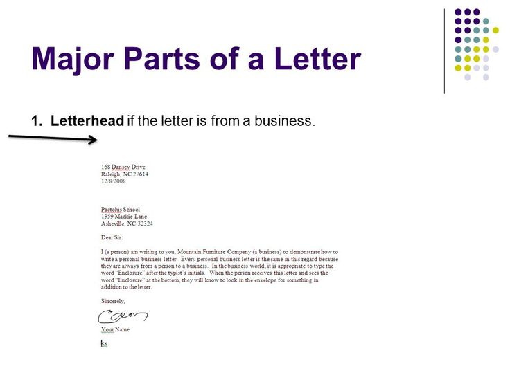 Parts Letter Letterhead The From Business Letters Presentation   Personal  Business Letter
