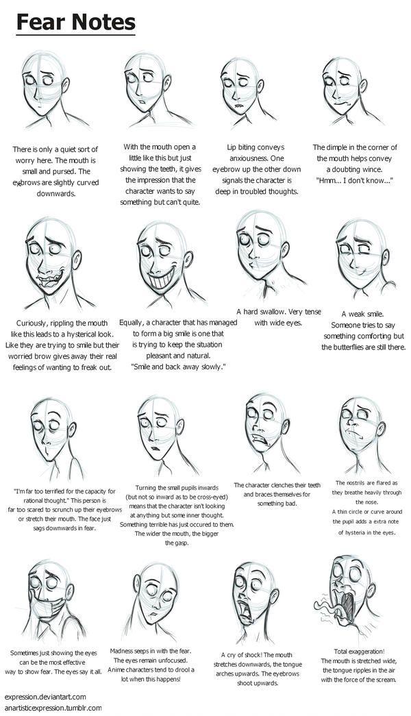 How To Draw Scared Eyes Manga Drawing Tutorials Eye Drawing