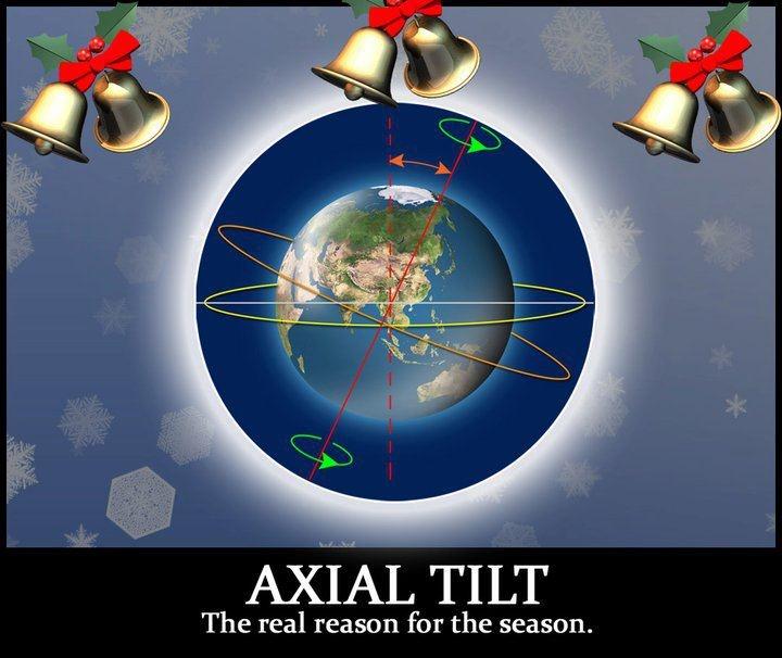 Axial tilt: the real reason for the season. https://en.wikipedia.org/wiki/Axial_tilt#Earth.27s_seasons