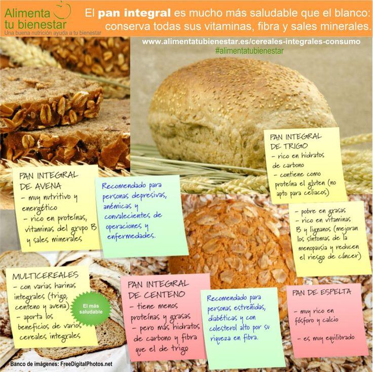 Beneficios de los panes elaborados con cereales integrales