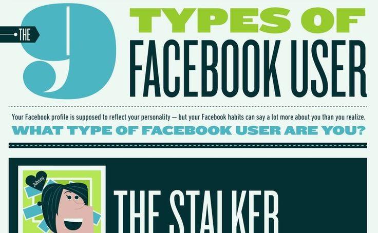 Los 9 tipos de clases de usuario de Facebook (infografía)