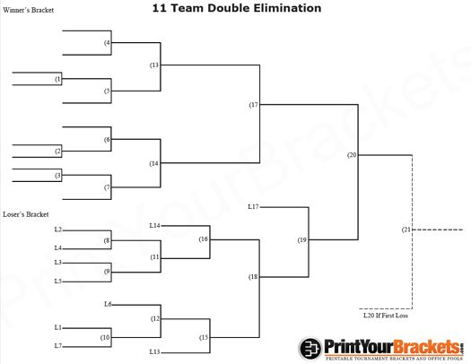 11 Team Double Elimination Printable Tournament Bracket
