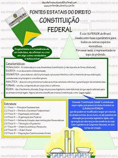 CONSTITUIÇÃO FEDERAL DE 1988 A Constituição da República Federativa do Brasil de 1988, promulgada em 5 de outubro de 1988 é a lei fun...