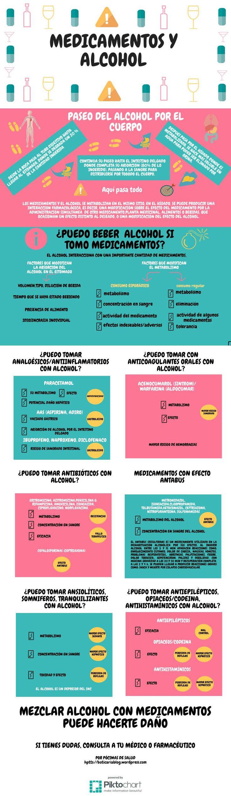 Nos encanta esta infografía que ha elaborado nuestra compañera de POCIMAS DE SALUD, sencilla, instructiva y muy útil
