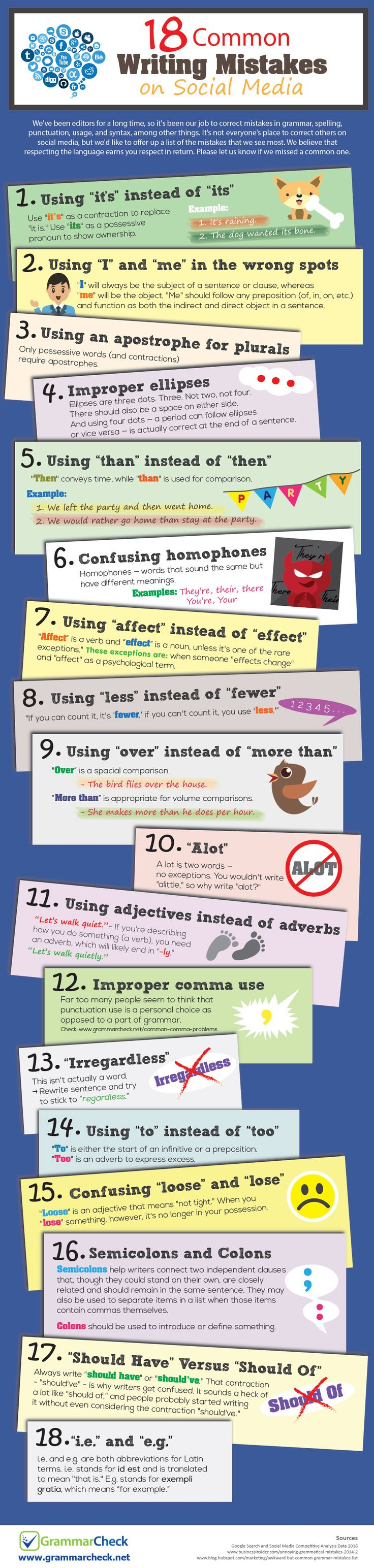 18 Common Writing Mistakes on Social Media (Infographic) http://jrstudioweb.com/diseno-grafico/diseno-de-logotipos/