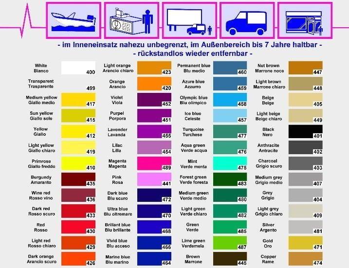 Wandfarbe Mischen Wandfarbe Wande Farben Mischen