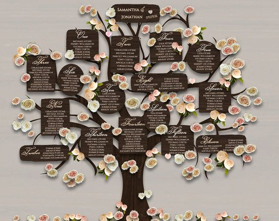 Wedding table plan printable tree seating plan by ConnieAndJoan