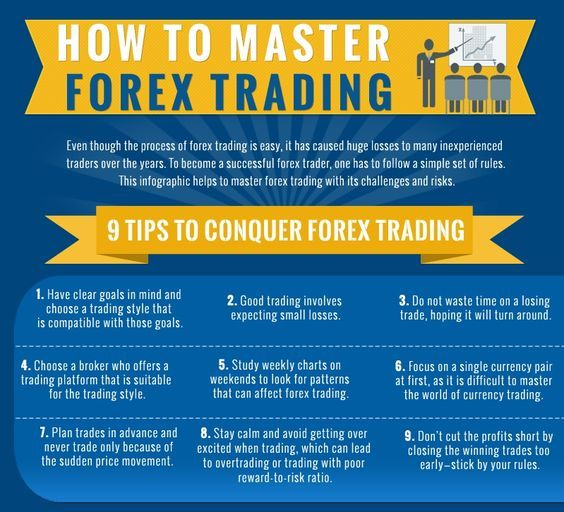 How to become a successful trader in forex market