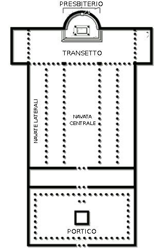 Pianta della Basilica cristiana a logica longitudinale