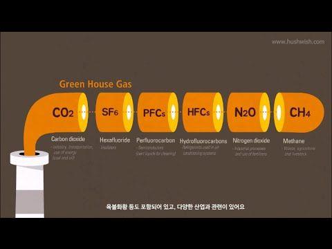 [허쉬위쉬] 환경부 온실가스 배출권거래제(국문), 인포그래픽영상. 모션그래픽