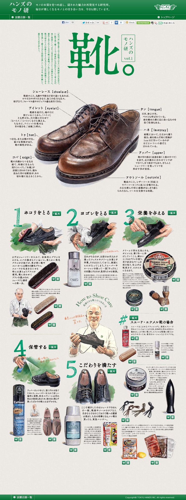 写真でいいので、こういう雑誌風の特集もしたいですね。  The website 'http://www.tokyu-hands.co.jp/monoken/vol01/index.html' courtesy of @Pinstamatic (http://pinstamatic.com)