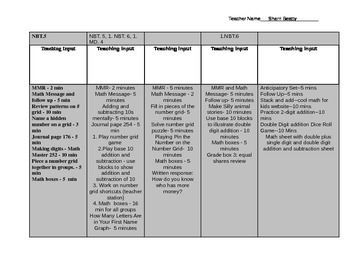 I hope this can save you some time.  The lessons are in a Madeline Hunter template and are based on Everyday Math Unit 9.