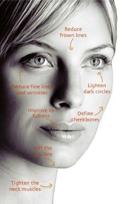 The Best Way To Conduct Your Own Home-Based Facelift Employing Facial Stimulation Gymnastics