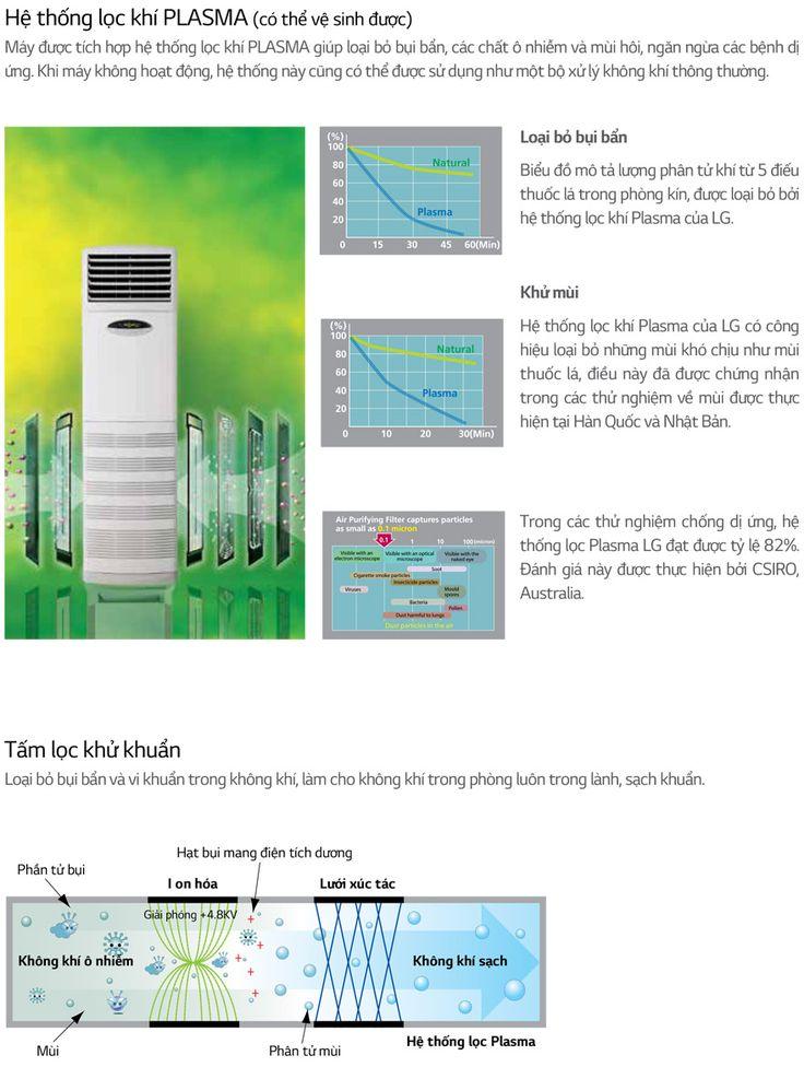 Bán và nhận lắp đặtmáy lạnh tủ đứng LG công suất 2.5hpgiá rẻ, chất lượng và chuyên nghiệp khu vực Hồ Chí Minh.  Máy lạnh tủ đứng LG HP-C246SLA02.5hp|...