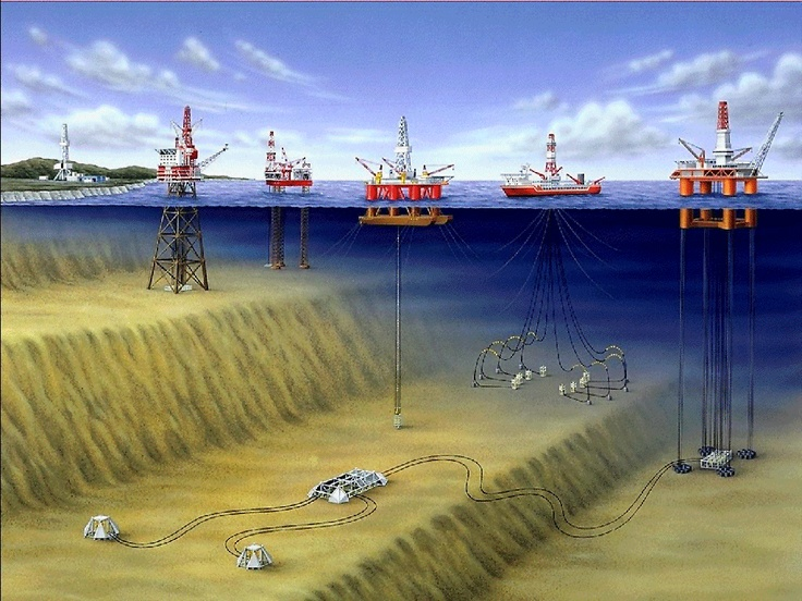 Diagram of offshore oil rigs oilfield pinterest rigs for Does fish oil cause gas