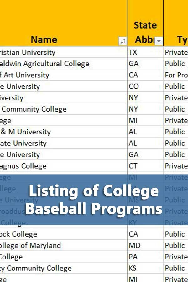 Lists Of College Baseball Programs Sorted By Division And State Download As Pdf Or Excel Format For Sorting College Rankings College List Community College