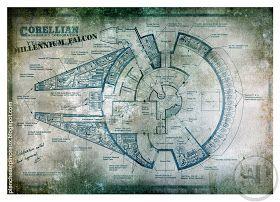 planches: Millenium Falcon/Faucon Millénium, Star Wars (intégration textures)