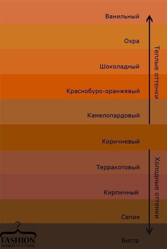 Оттенки и их названия