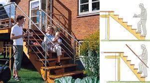 Bildresultat för hög trapp till huset