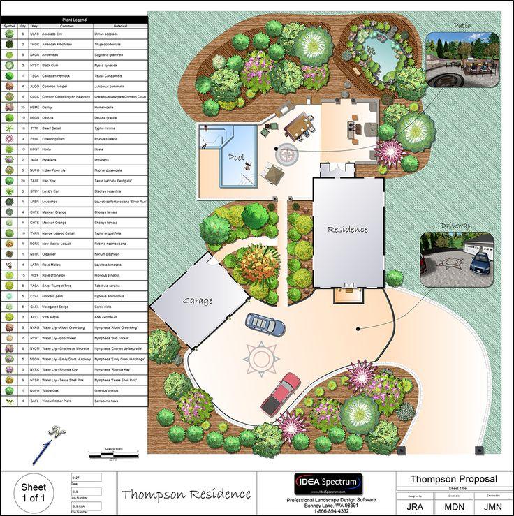 Wonderful Landscape Design Plans (10) Estimate | Garden ...
