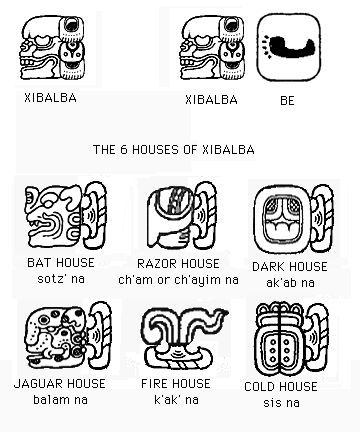 6 houses of the Mayan underworld, Xibalba