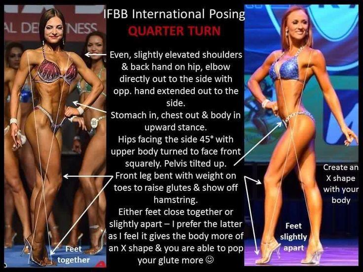 Ifbb posing