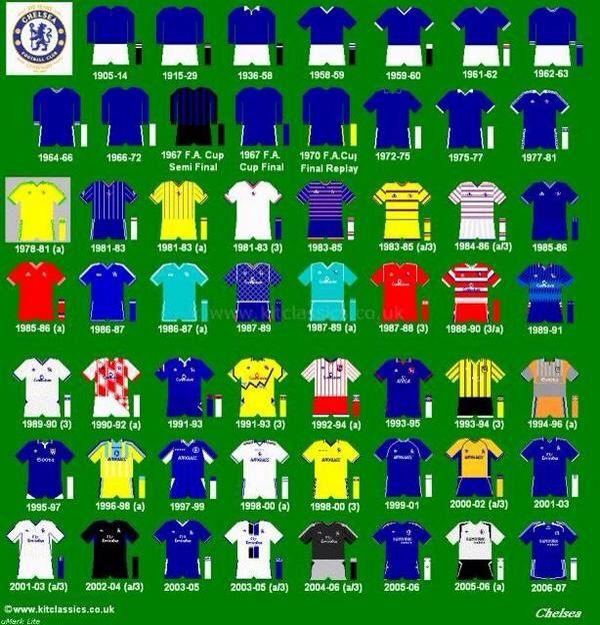 Colours of Chelsea FC www.classicfootballshirts.co.uk