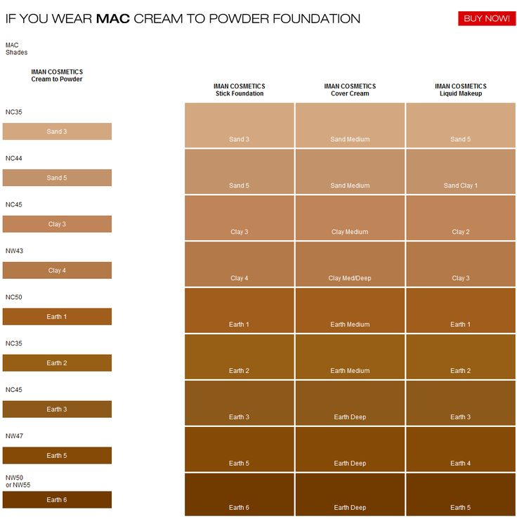 makeup color chart | Gimme That Glow: Iman Cosmetics Helps You Match Your Perfect Shade!
