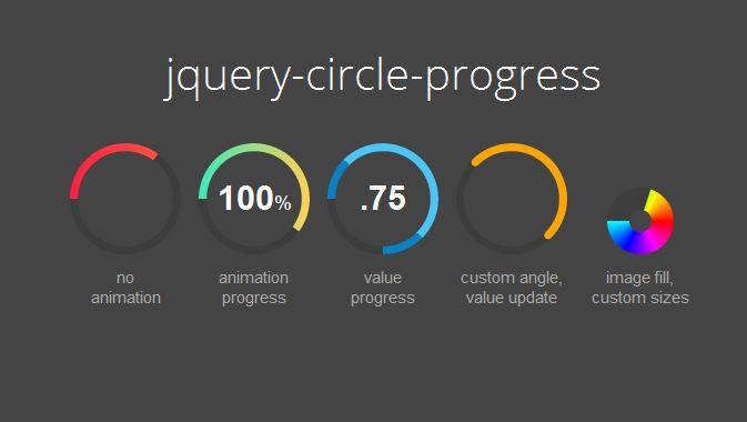 Indicate the progress using circular progress bars, created with jQuery.