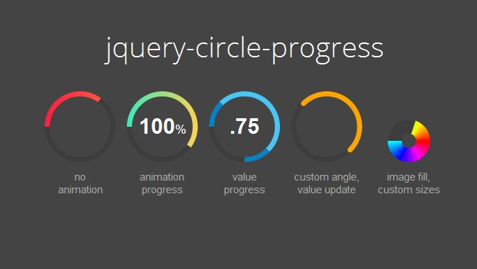 Indicate the progress using circular progress bars, created with jQuery.