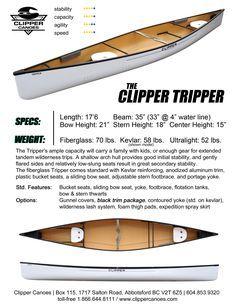 Ultralight Kevlar Tripper.jpg 25503300 pixels