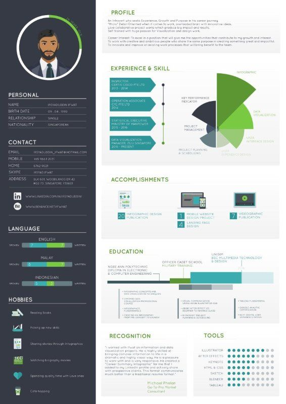 Linkedin Resume Generator 52 Best Inspiration Images On Pinterest  Ha Ha Funny Ads And Funny .