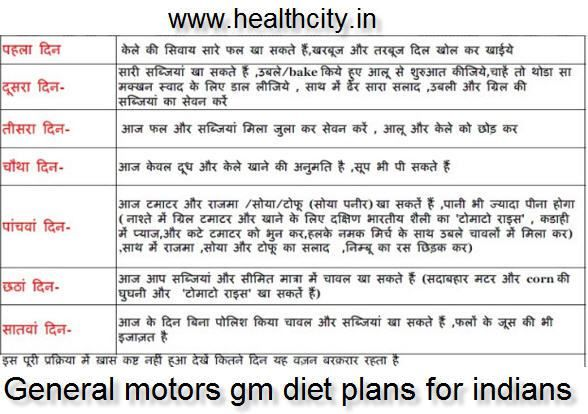 Gym Diet Plan For Muscle Gain In Marathi Http Www Dietplanlist Com Gym Diet Plan For Muscle Gain In Marathi Gain Muscle Diet Plan How To Plan