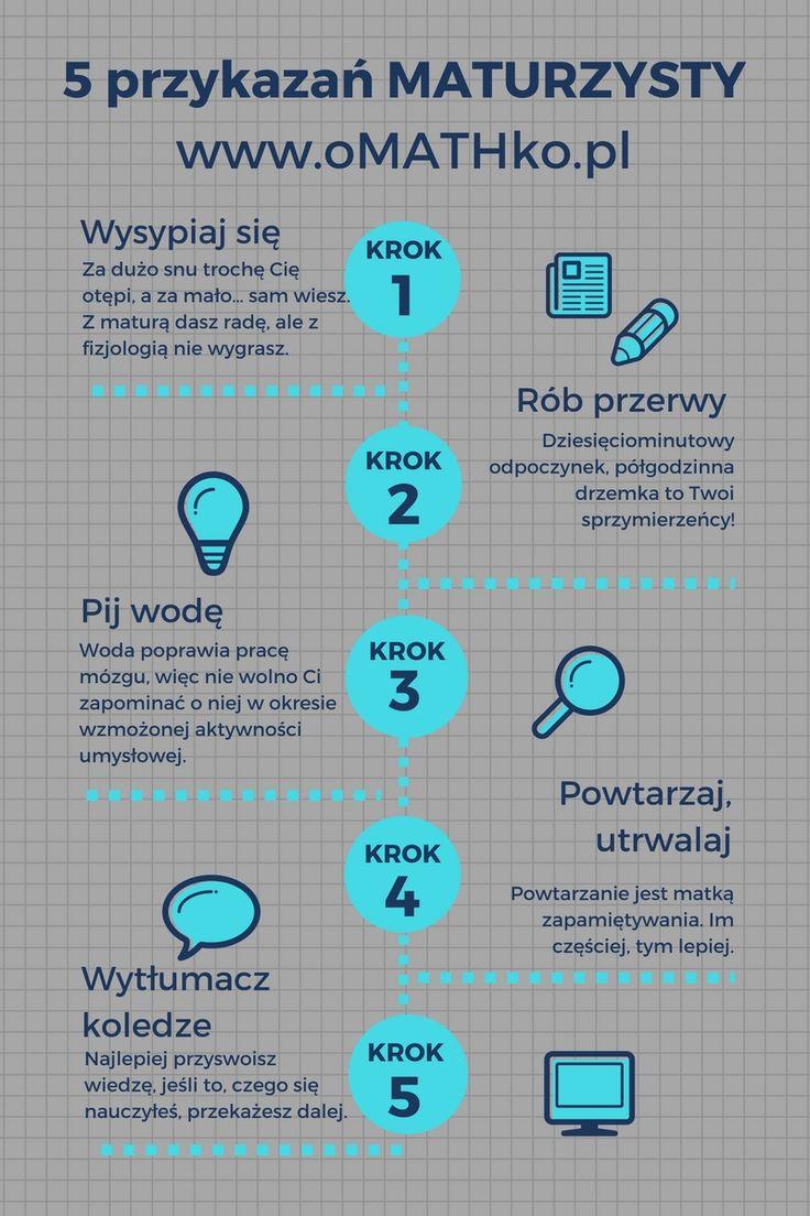 #matura #wyzwanie #egzamin #matematyka #wskazówki #krokpokroku #blog #instrukcja #motywacja #omathko