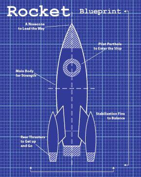 178 best maker fun factory images on pinterest ha ha funny stuff dark blue rocket blueprint rocket 8x10 art print by moderngenes malvernweather Gallery