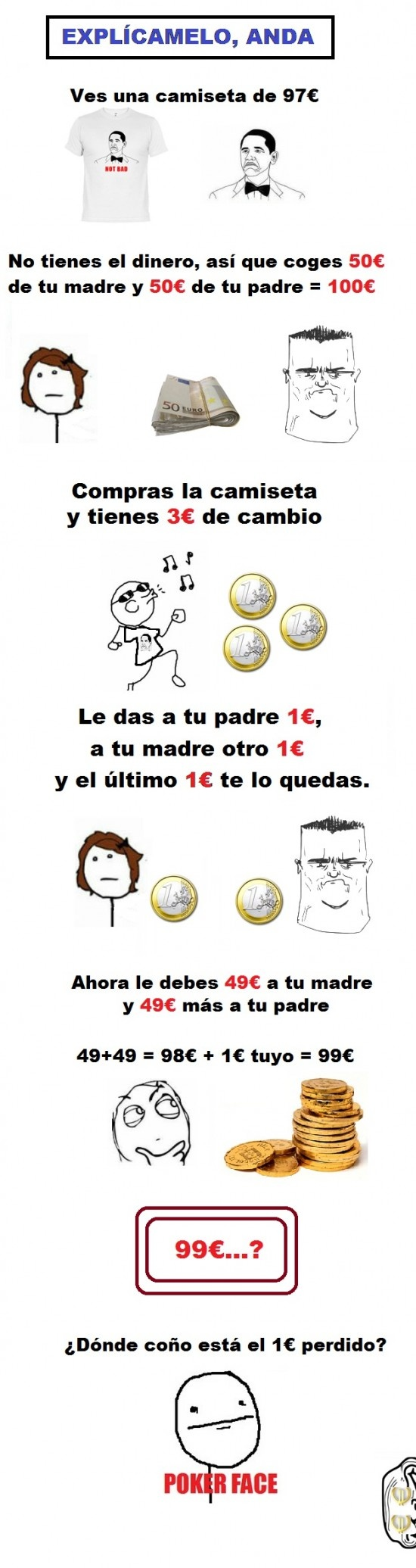 ¿Where is my euro?