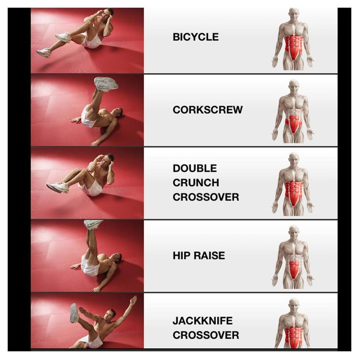 Stuff That Builds Up In Muscles