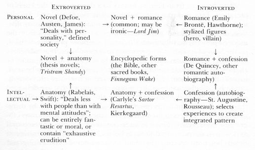 Vladimir Propp's theory of narrative - list - Google Search