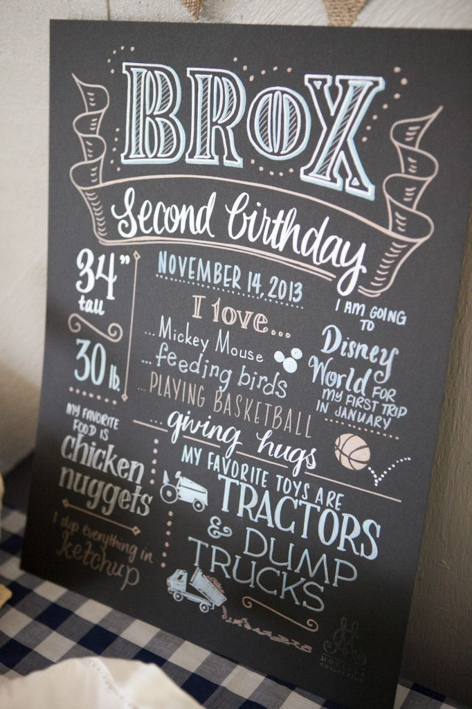 Project Nursery - Chalkboard Birthday Sign