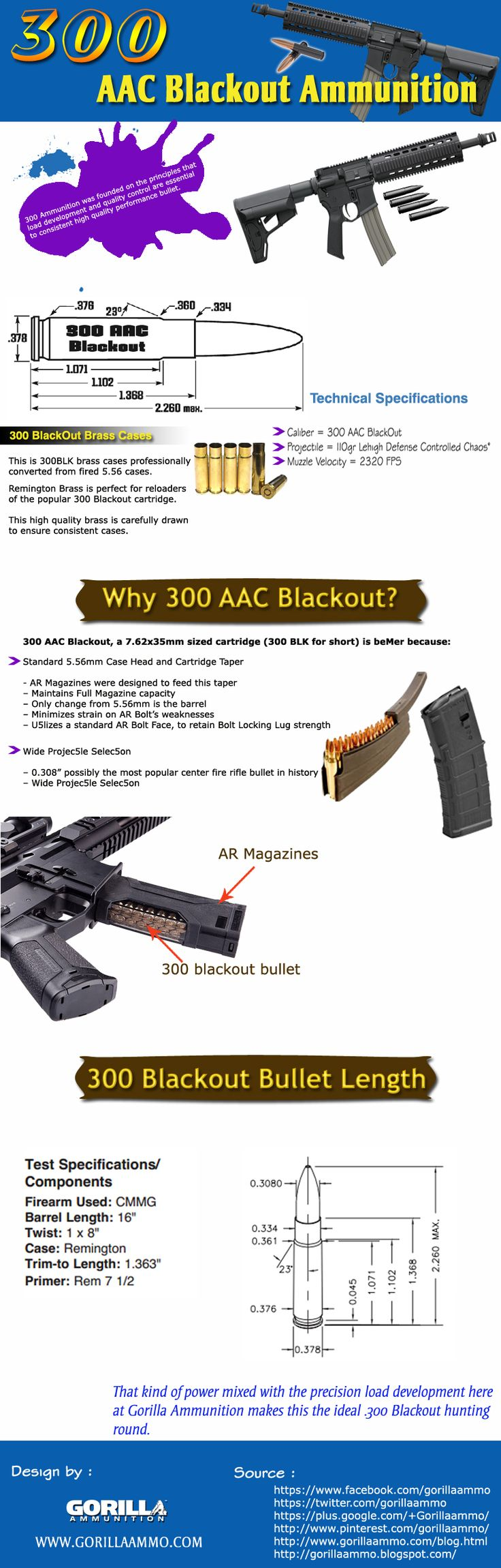 300 AAC BlackOut Ammunition See more @ http://www.gorillaammo.com/