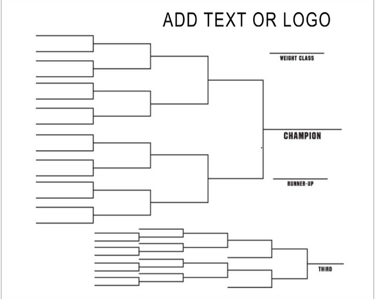 13 best CUSTOM TOURNAMENT BRACKET BOARDS images on