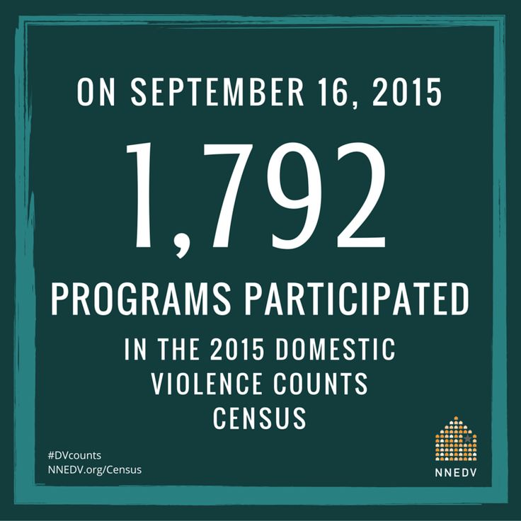More than 1,700 programs participated in the 2015 Census! #DVcounts Learn more: http://NNEDV.org/Census