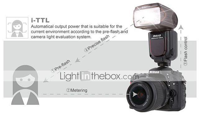 Meike D5100 D3100 D3000 D80 D700 D90 D7000 SB-900 Flash pour appareil photo Griffe Contrôle de flash sans fil TTL LCD de 1609538 2017 à €116.61