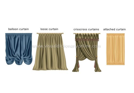 Examples Of Curtains Image I Can Do That Home Projects
