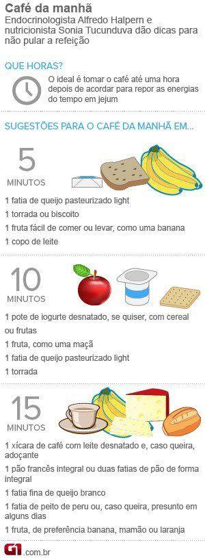Tomar café da manhã todo dia evita aumento de peso e faz bem à saúde
