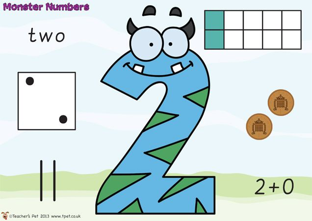 12 best Maths Posters images on Pinterest | Classroom decor ...